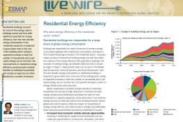 livewire cover page